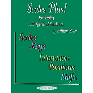 Scales Plus Scales Keys Positions Shifts