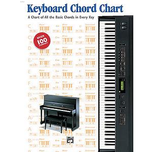 Keyboard Chord Chart