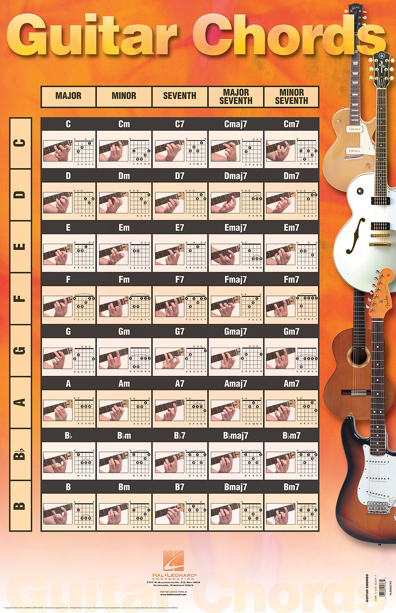 Pics Photos - Guitar Chords Poster